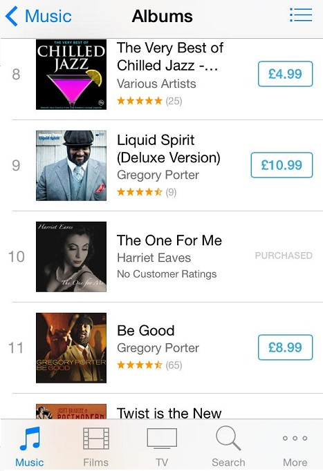 The One For Me - Now available - Reaches #10 on Jazz Charts